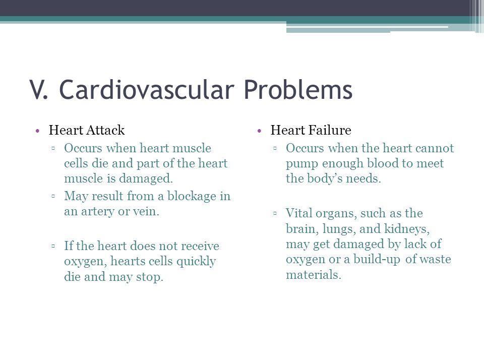 V. Cardiovascular Problems
