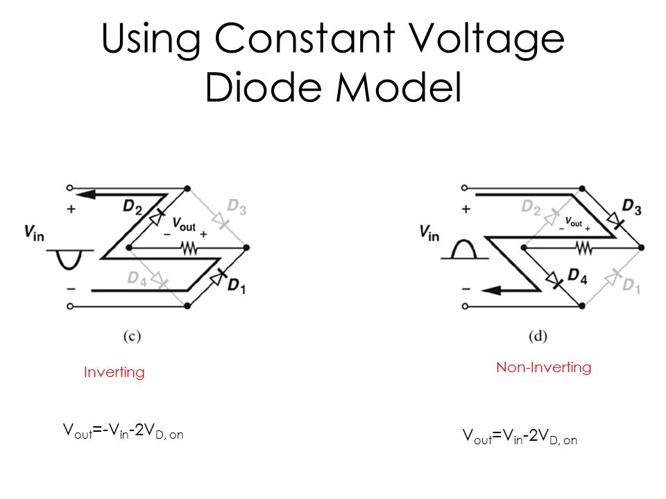 Using Constant Voltage Diode Model