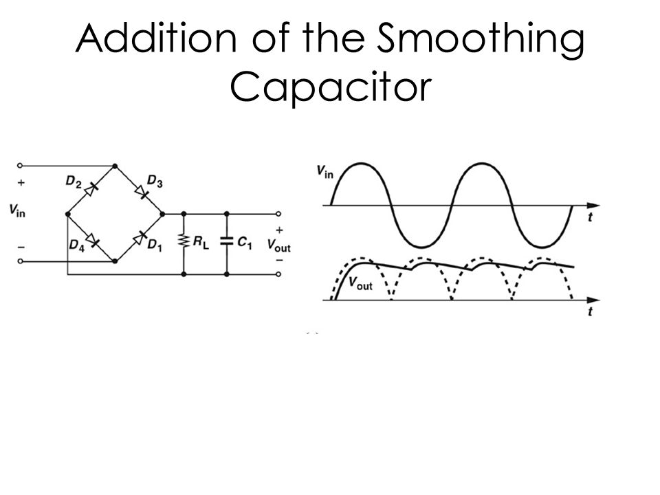 Addition of the Smoothing Capacitor