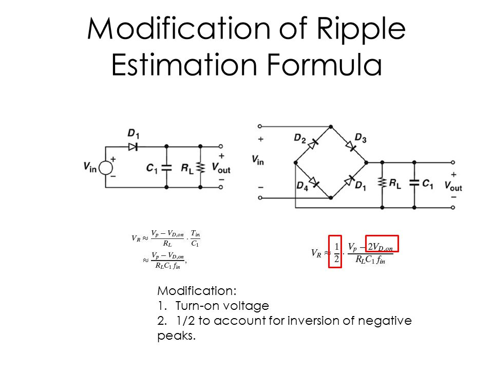 Modification of Ripple Estimation Formula