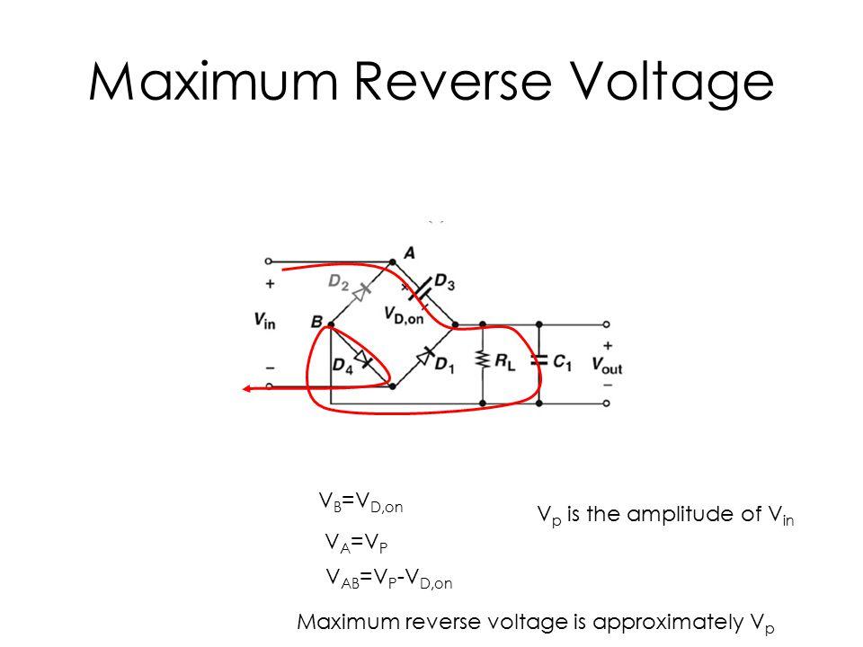 Maximum Reverse Voltage