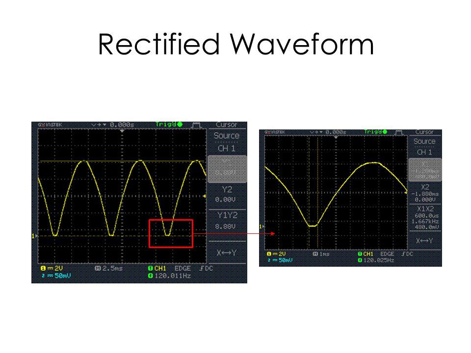 Rectified Waveform
