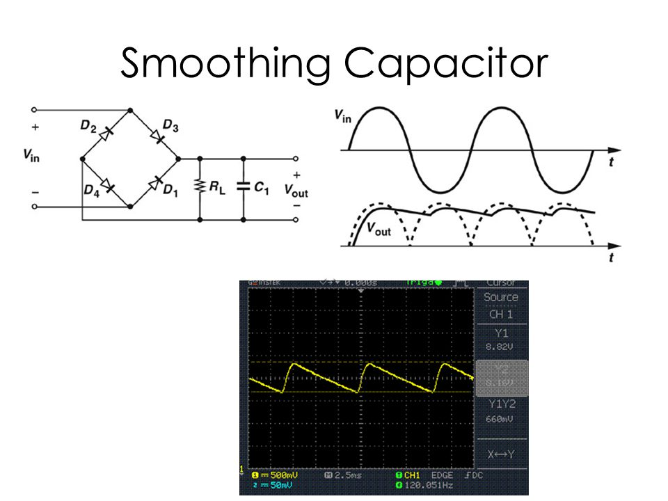 Smoothing Capacitor