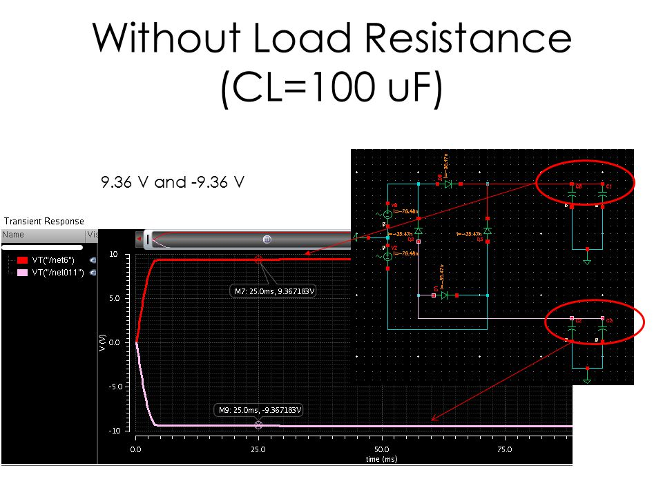 Without Load Resistance (CL=100 uF)