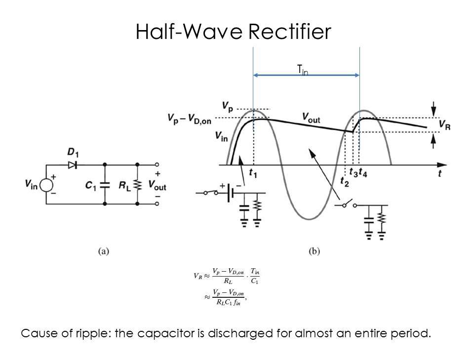 c03f34 Half-Wave Rectifier Tin