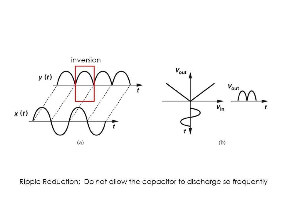 c03f36 inversion Ripple Reduction: Do not allow the capacitor to discharge so frequently