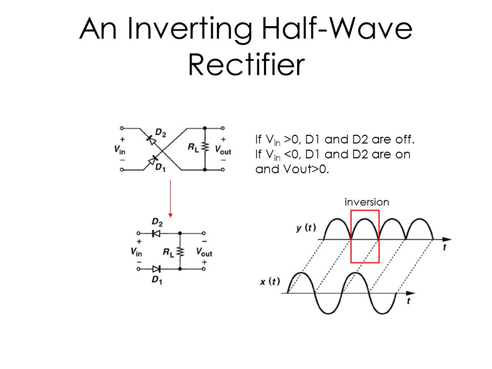An Inverting Half-Wave Rectifier
