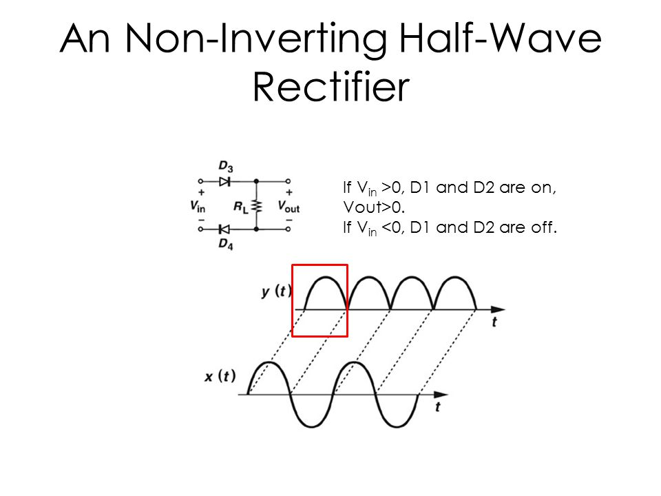 An Non-Inverting Half-Wave Rectifier