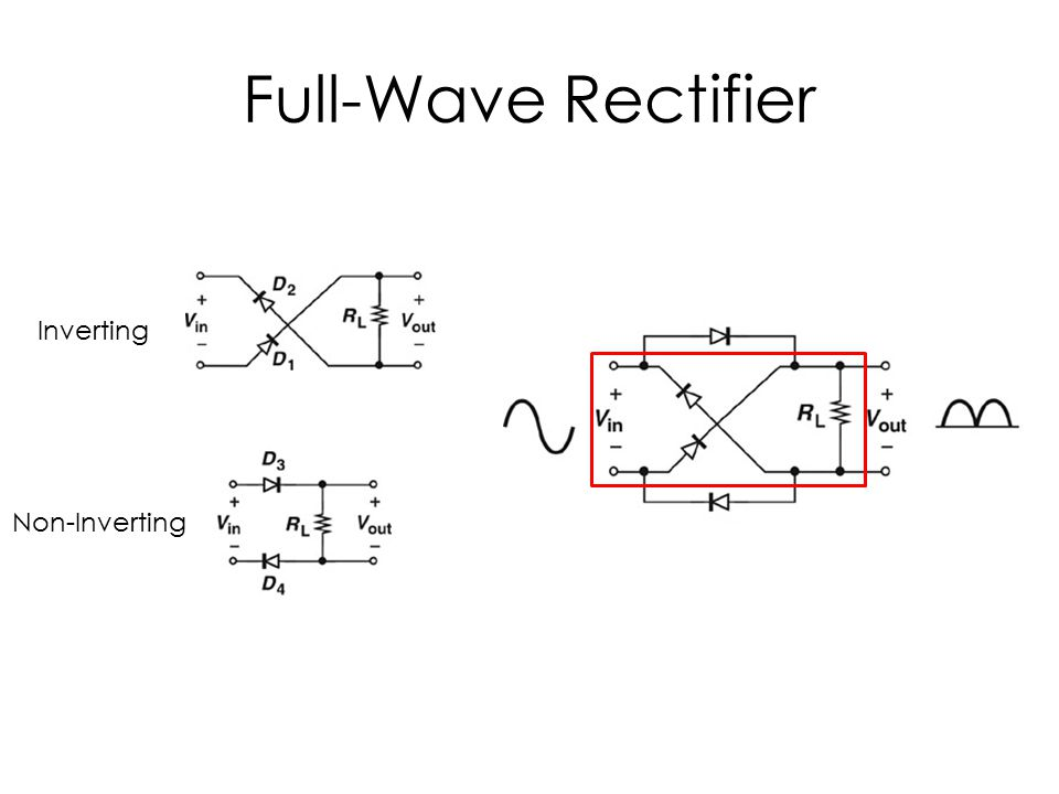 Full-Wave Rectifier Inverting Non-Inverting