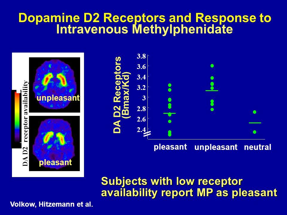 Dopamine D2 Receptors and Response to Intravenous Methylphenidate