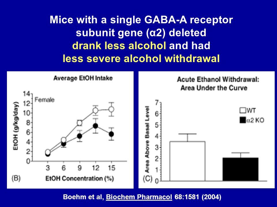 Boehm et al, Biochem Pharmacol 68:1581 (2004)