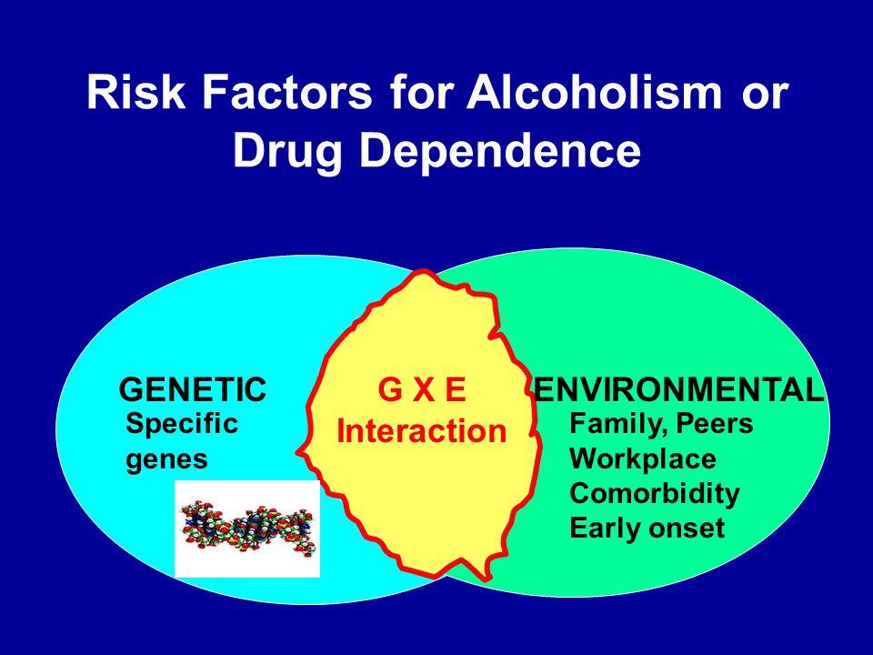 Risk Factors for Alcoholism or Drug Dependence
