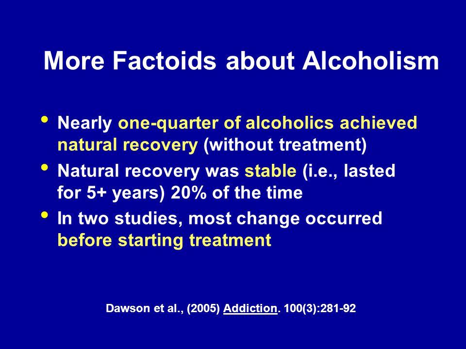 More Factoids about Alcoholism