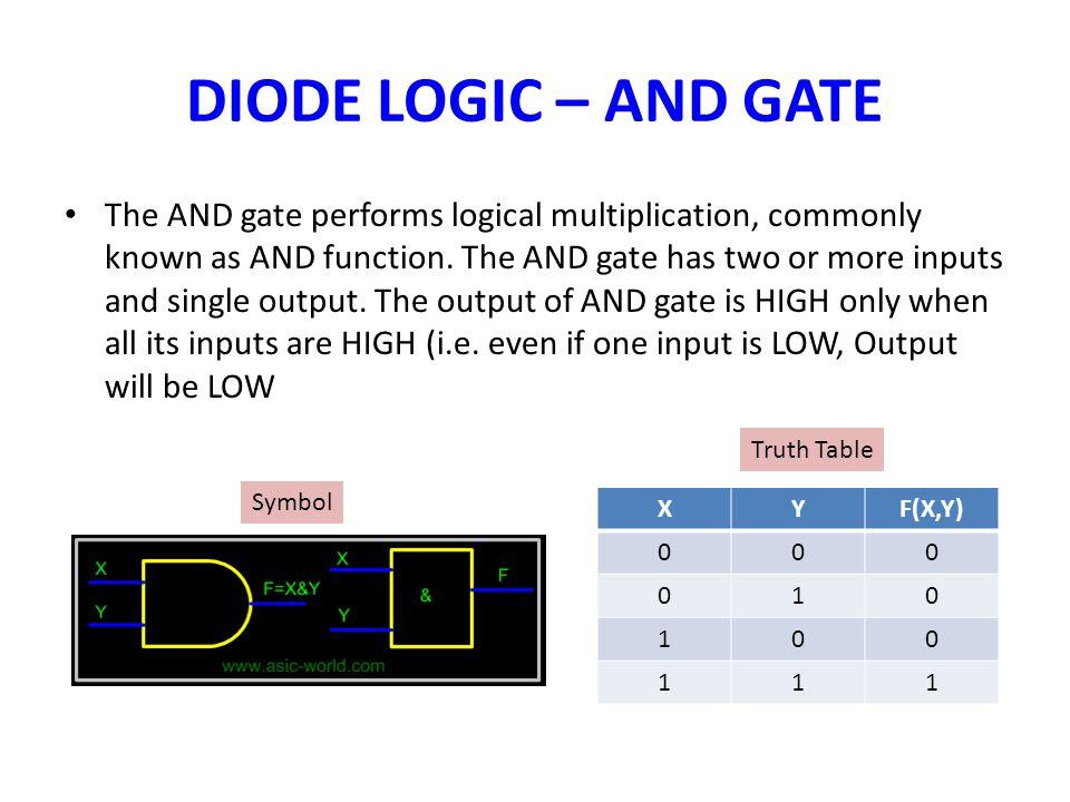 DIODE LOGIC – AND GATE