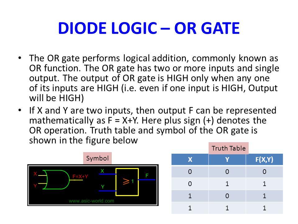 DIODE LOGIC – OR GATE