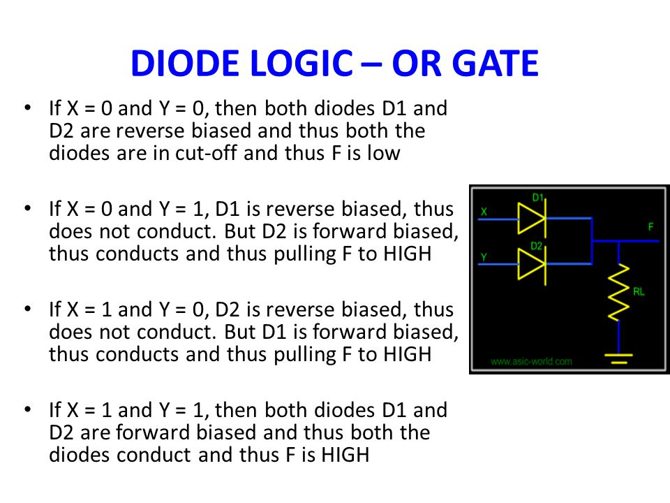 DIODE LOGIC – OR GATE If X = 0 and Y = 0, then both diodes D1 and D2 are reverse biased and thus both the diodes are in cut-off and thus F is low.