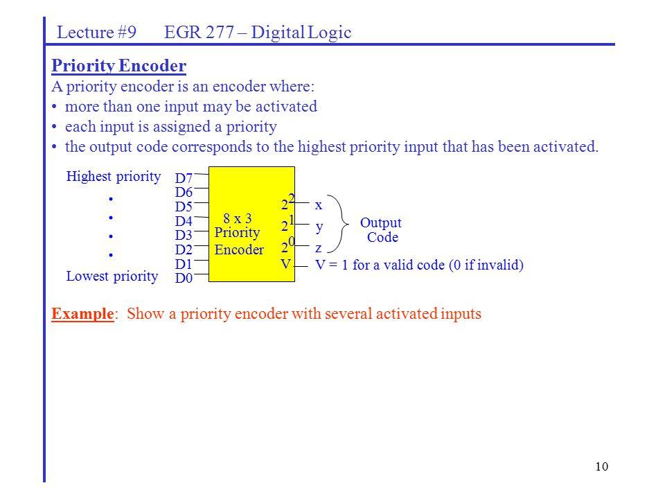 . Lecture #9 EGR 277 – Digital Logic Priority Encoder