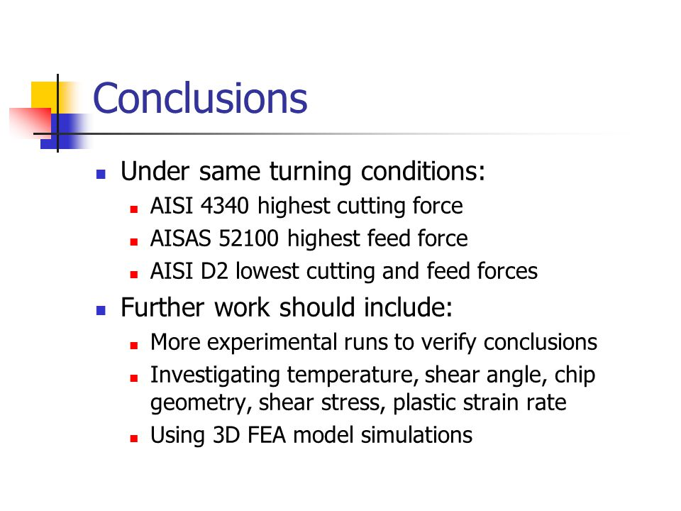 Conclusions Under same turning conditions: