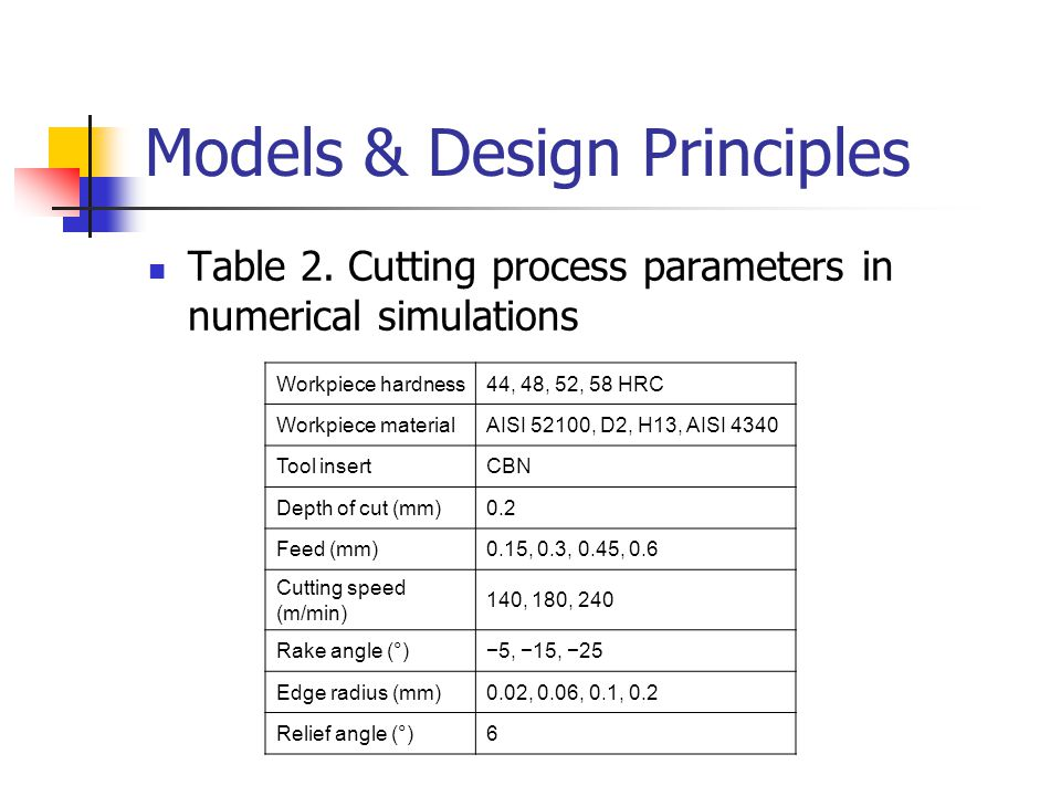 Models & Design Principles