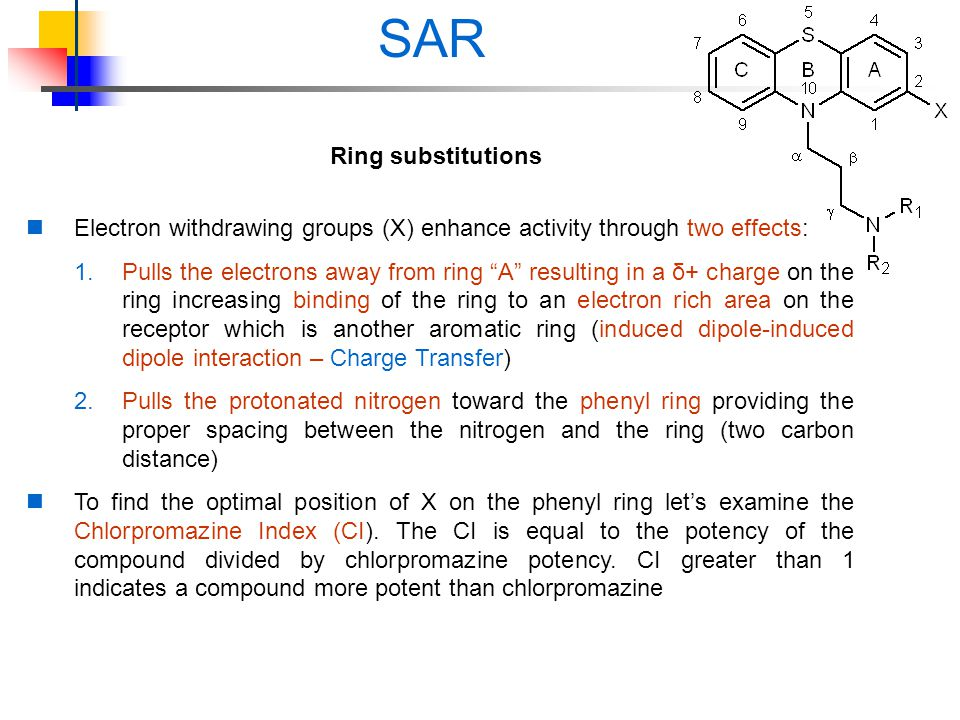 SAR Ring substitutions