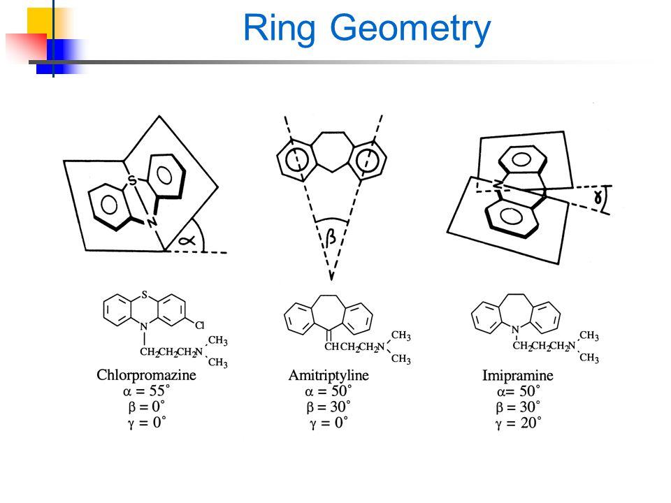Ring Geometry