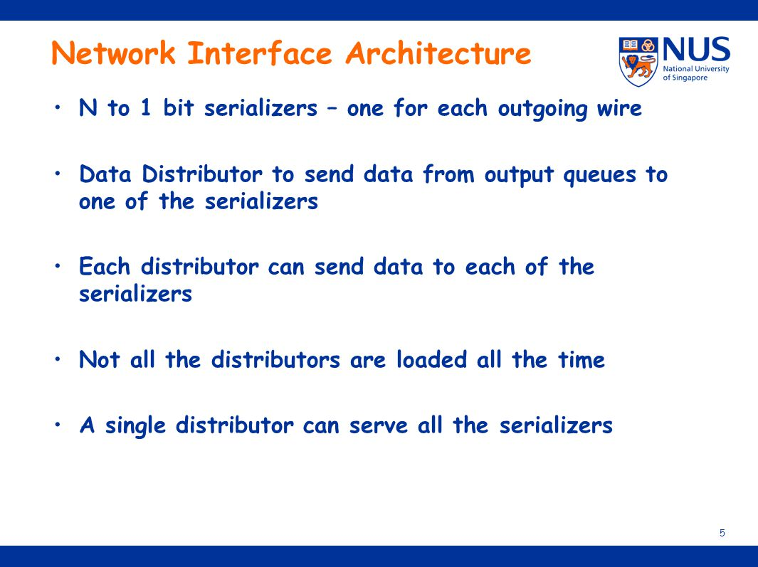 Network Interface Architecture