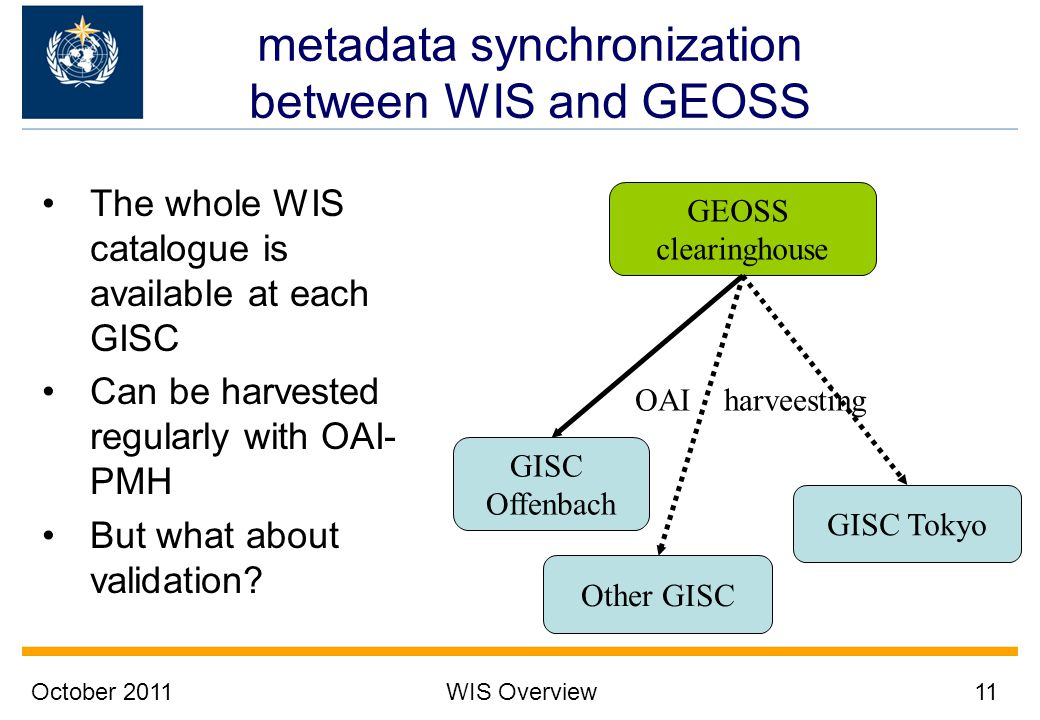 metadata synchronization between WIS and GEOSS