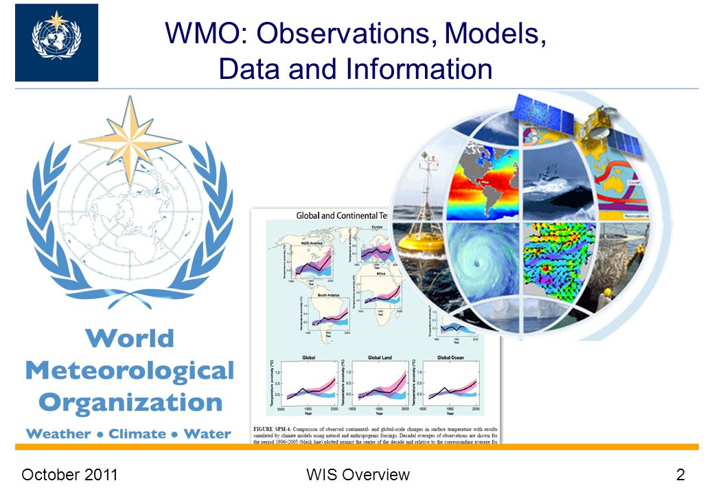 WMO: Observations, Models, Data and Information