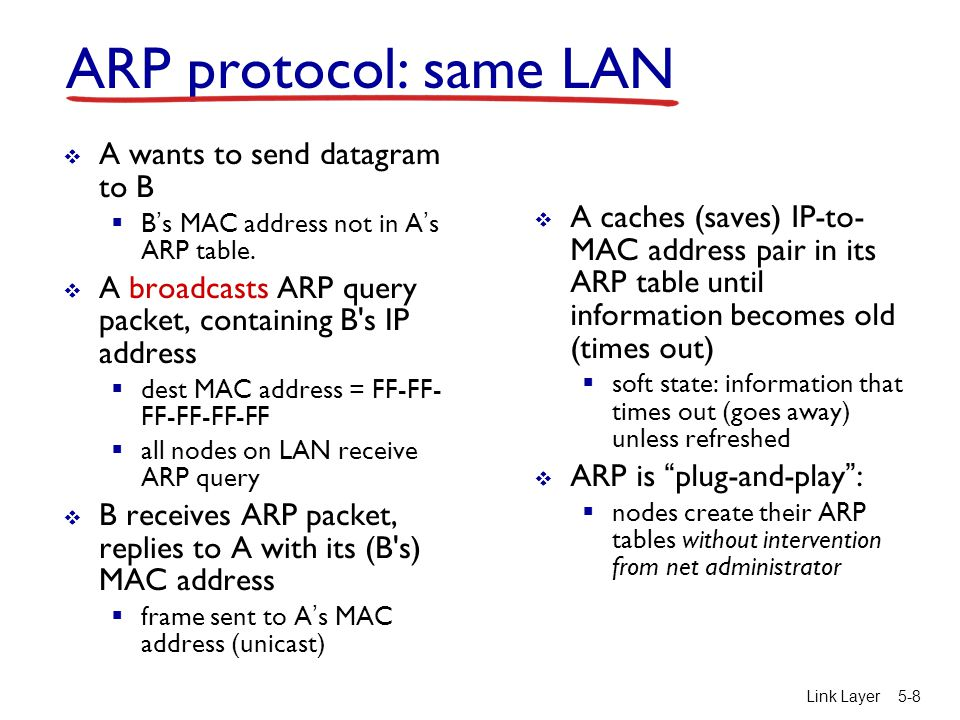 ARP protocol: same LAN A wants to send datagram to B