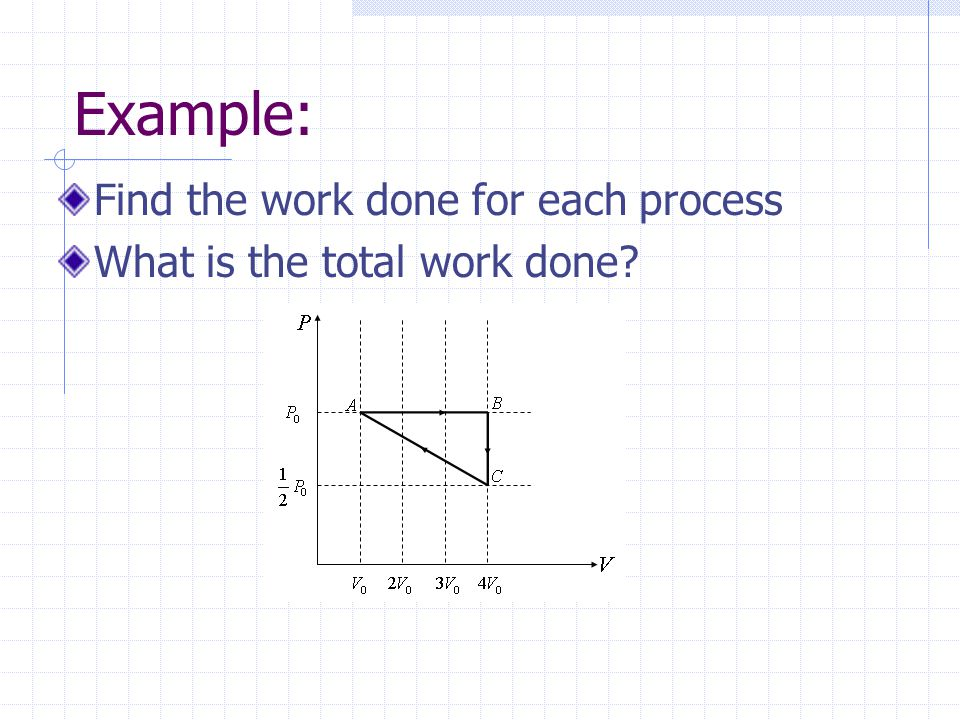 Example: Find the work done for each process