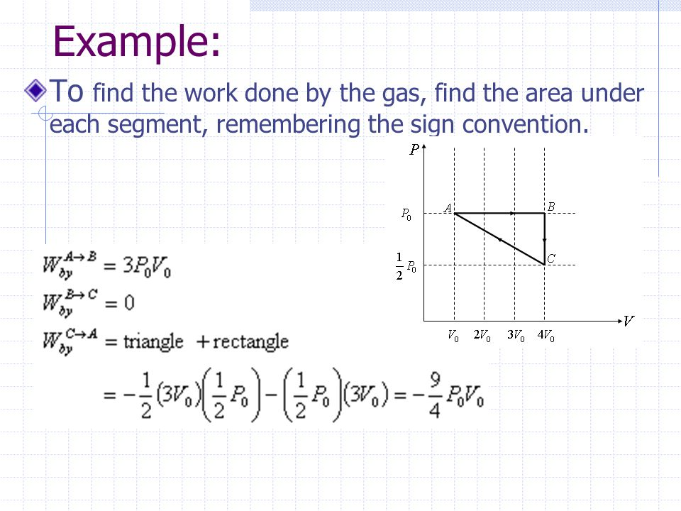 Example: To find the work done by the gas, find the area under each segment, remembering the sign convention.