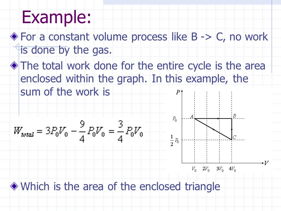 Example: For a constant volume process like B -> C, no work is done by the gas.