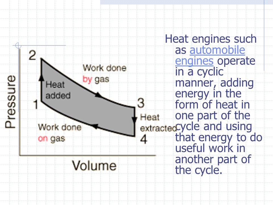 Heat engines such as automobile engines operate in a cyclic manner, adding energy in the form of heat in one part of the cycle and using that energy to do useful work in another part of the cycle.