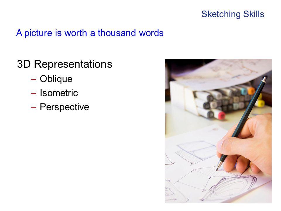 3D Representations Oblique Isometric Perspective