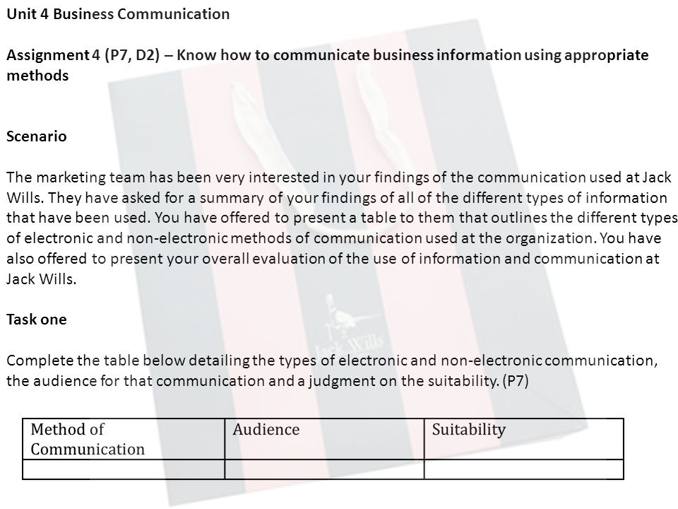 business communication information
