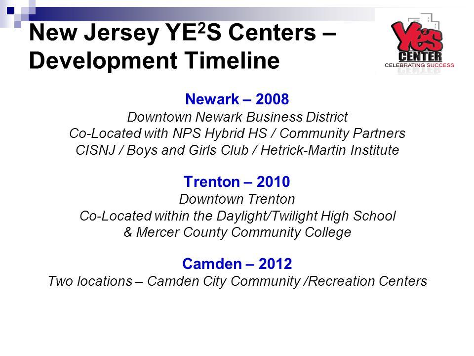 New Jersey YE2S Centers – Development Timeline