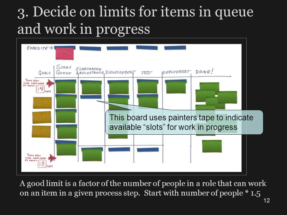 3. Decide on limits for items in queue and work in progress