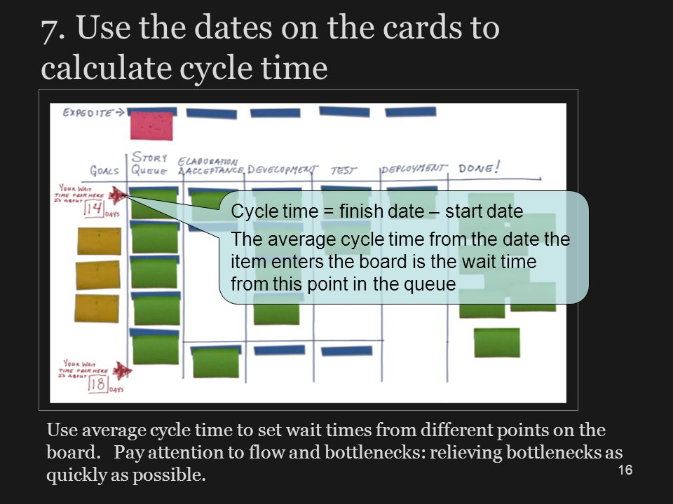 7. Use the dates on the cards to calculate cycle time