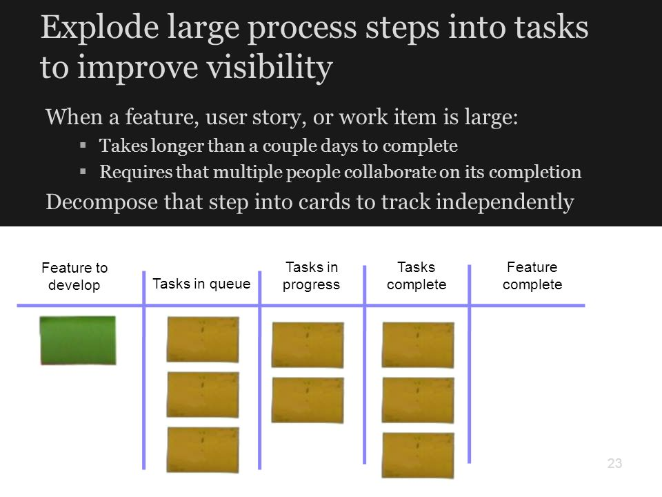 Explode large process steps into tasks to improve visibility