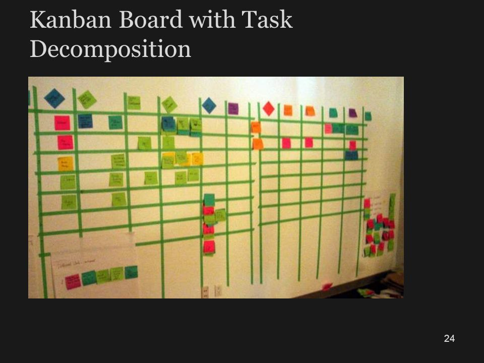 Kanban Board with Task Decomposition
