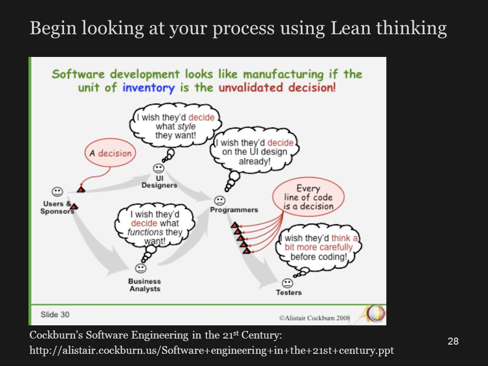 Begin looking at your process using Lean thinking