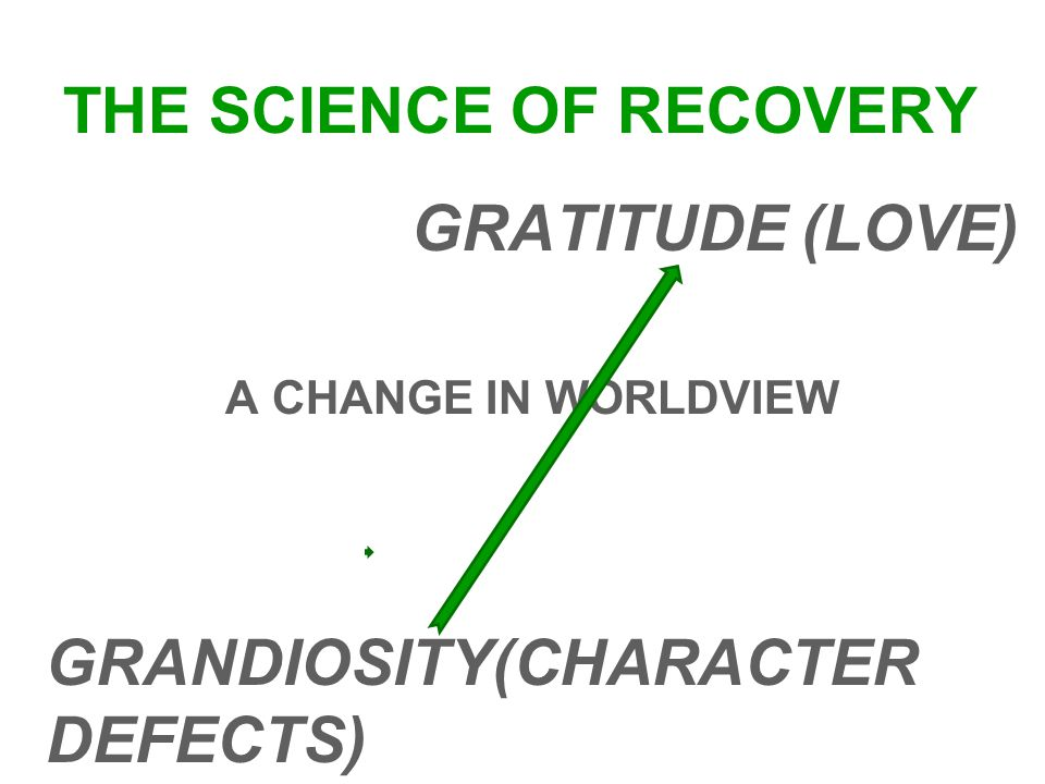 THE SCIENCE OF RECOVERY