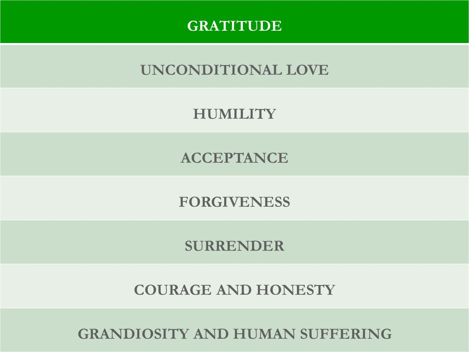 GRANDIOSITY AND HUMAN SUFFERING