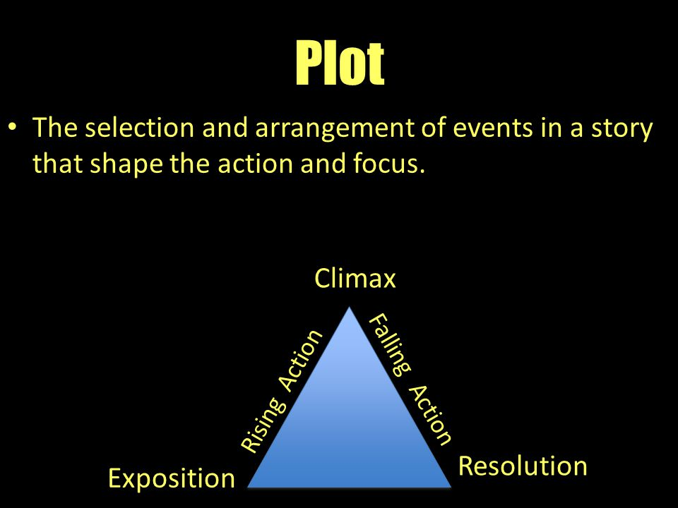 Plot The selection and arrangement of events in a story that shape the action and focus. Climax. Rising Action.