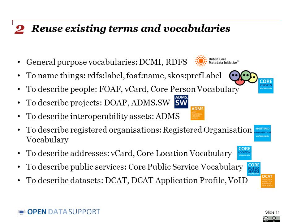 Reuse existing terms and vocabularies
