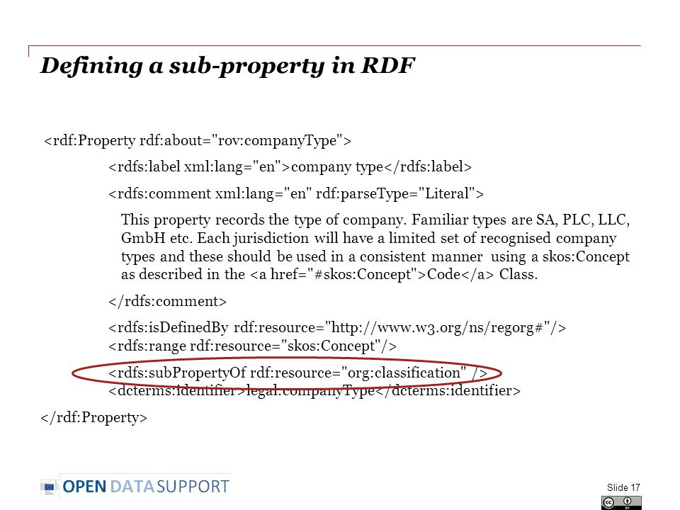Defining a sub-property in RDF