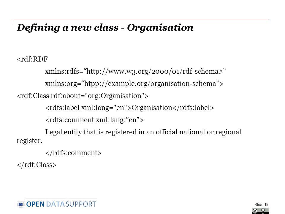 Defining a new class - Organisation