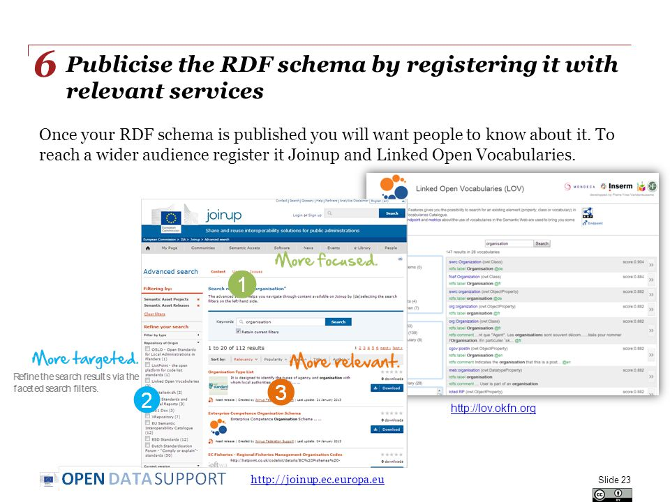 Publicise the RDF schema by registering it with relevant services