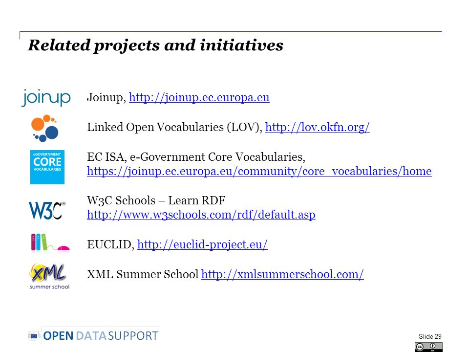 Related projects and initiatives