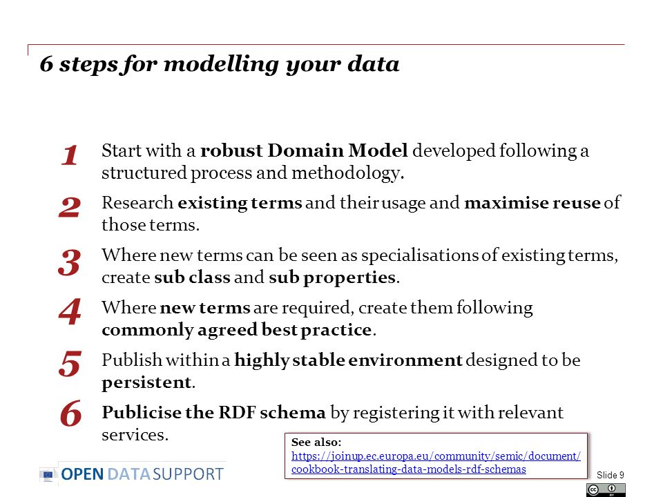6 steps for modelling your data